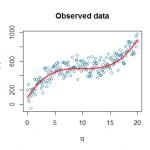 Rplot03 150x150 - Phân tích lớp tiềm ẩn LCA Latent Class Analysis