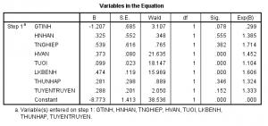 sig 300x141 - Hướng dẫn hồi quy nhị phân Binary Logistic trên spss