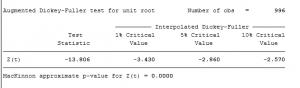 chuoiondinh 300x88 - phát hiện dữ liệu có tính dừng và đồng liên kết