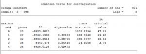 co inter 300x111 - phát hiện dữ liệu có tính dừng và đồng liên kết