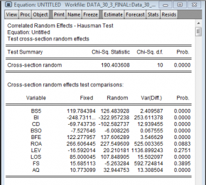 hausman01 300x270 - hồi qui dữ liệu bảng pool ols fem rem trên eviews