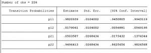hoanchuyen 300x105 - Mô hình chuyển đổi Markov Switching Model