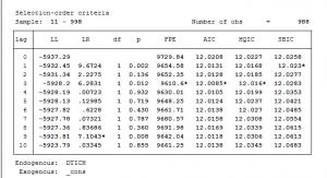 varsoc DTICH 300x163 - phát hiện dữ liệu có tính dừng và đồng liên kết