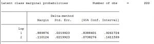 Marin 300x86 - Phân tích lớp tiềm ẩn LCA Latent Class Analysis