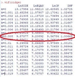 lambda 292x300 - khắc phục đa cộng tuyến bằng Ridge