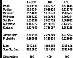 thongkeEviews 300x236 - Phân tích thống kê mô tả