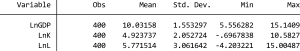 thongkeSTATA 300x51 - Phân tích thống kê mô tả